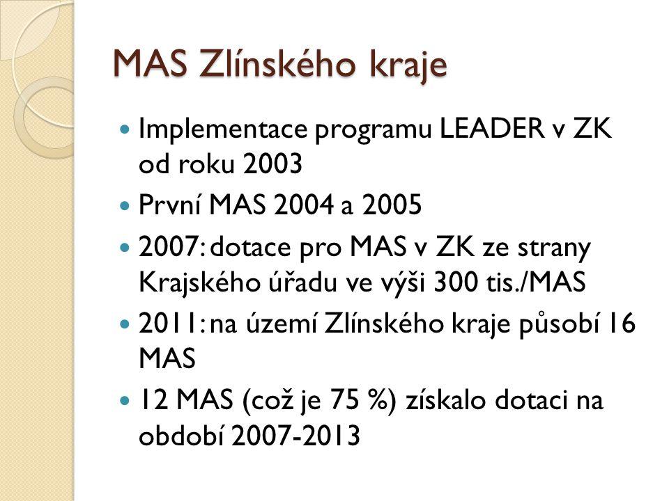 MAS Zlínského kraje Implementace programu LEADER v ZK od roku 2003 První MAS 2004 a 2005 2007: dotace pro MAS v ZK ze strany Krajského úřadu ve výši 300 tis./MAS 2011: na území Zlínského kraje působí 16 MAS 12 MAS (což je 75 %) získalo dotaci na období 2007-2013