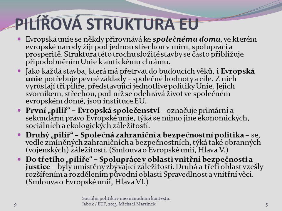 PILÍŘOVÁ STRUKTURA EU Evropská unie se někdy přirovnává ke společnému domu, ve kterém evropské národy žijí pod jednou střechou v míru, spolupráci a pr
