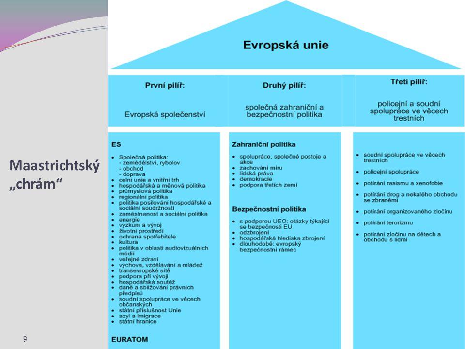 """Maastrichtský """"chrám"""" 9 Sociální politika v mezinárodním kontextu. Jabok / ETF, 2013. Michael Martinek6"""