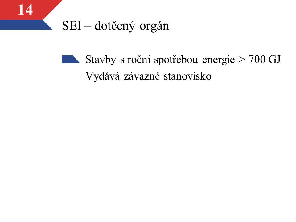 14 SEI – dotčený orgán Stavby s roční spotřebou energie > 700 GJ Vydává závazné stanovisko