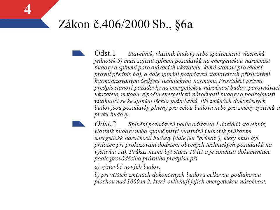 4 Zákon č.406/2000 Sb., §6a Odst.1 Stavebník, vlastník budovy nebo společenství vlastníků jednotek 5) musí zajistit splnění požadavků na energetickou náročnost budovy a splnění porovnávacích ukazatelů, které stanoví prováděcí právní předpis 6a), a dále splnění požadavků stanovených příslušnými harmonizovanými českými technickými normami.
