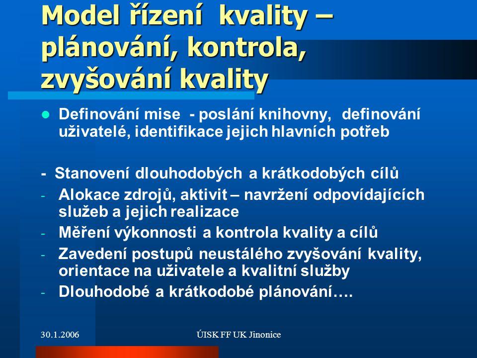 30.1.2006ÚISK FF UK Jinonice Model řízení kvality – plánování, kontrola, zvyšování kvality Definování mise - poslání knihovny, definování uživatelé, i