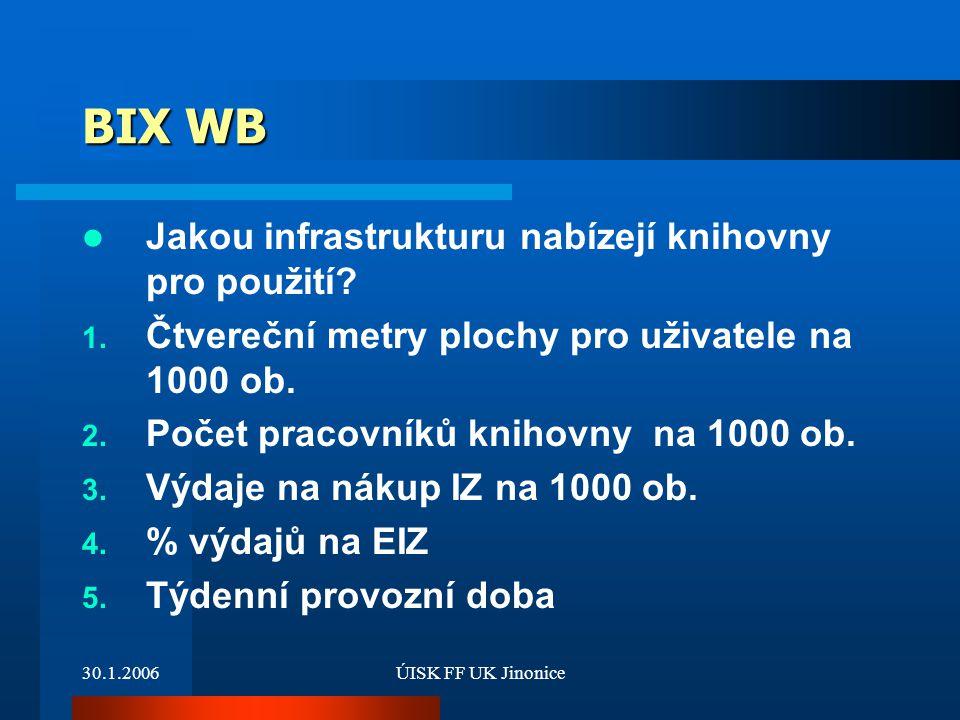 30.1.2006ÚISK FF UK Jinonice BIX WB Jakou infrastrukturu nabízejí knihovny pro použití? 1. Čtvereční metry plochy pro uživatele na 1000 ob. 2. Počet p