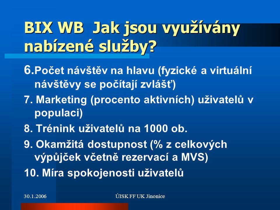30.1.2006ÚISK FF UK Jinonice BIX WB Jak jsou využívány nabízené služby? 6. Počet návštěv na hlavu (fyzické a virtuální návštěvy se počítají zvlášť) 7.