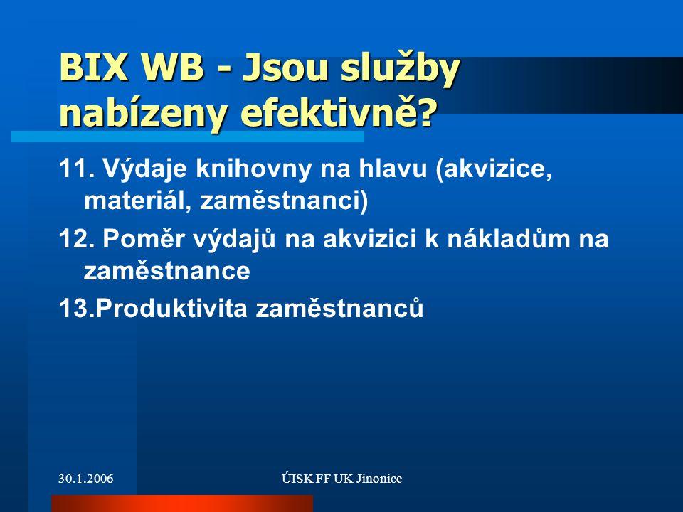 30.1.2006ÚISK FF UK Jinonice BIX WB - Jsou služby nabízeny efektivně? 11. Výdaje knihovny na hlavu (akvizice, materiál, zaměstnanci) 12. Poměr výdajů
