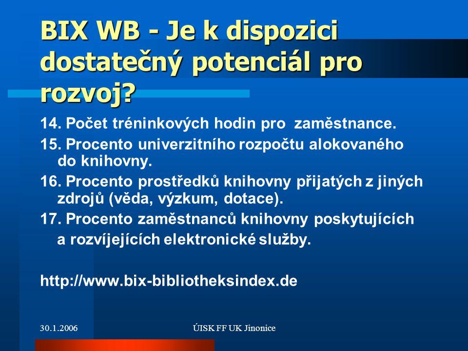 30.1.2006ÚISK FF UK Jinonice BIX WB - Je k dispozici dostatečný potenciál pro rozvoj? 14. Počet tréninkových hodin pro zaměstnance. 15. Procento unive