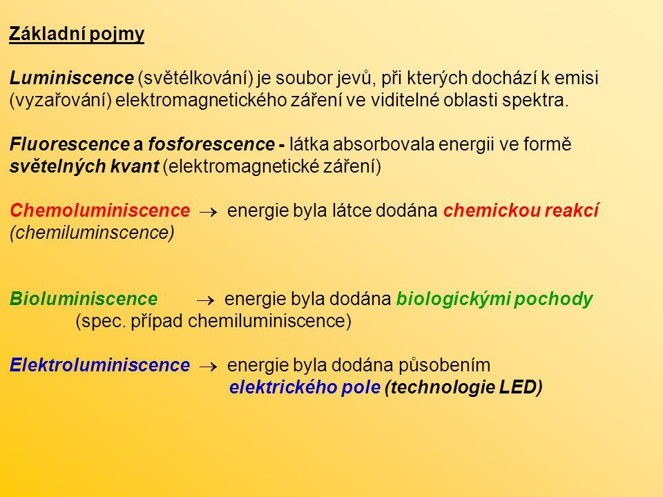 Základní pojmy Luminiscence (světélkování) je soubor jevů, při kterých dochází k emisi (vyzařování) elektromagnetického záření ve viditelné oblasti sp