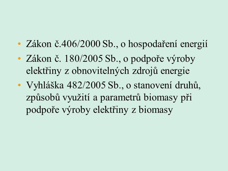 Zákon č.406/2000 Sb., o hospodaření energií Zákon č.