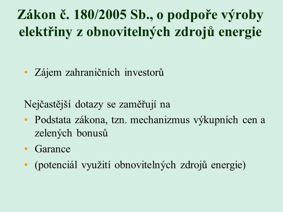 Vyhláška 482/2005 Sb., o stanovení druhů, způsobů využití a parametrů biomasy při podpoře výroby elektřiny z biomasy Definice technologií Spoluspalování Definice biomasy – zařazení Ceny biomasy