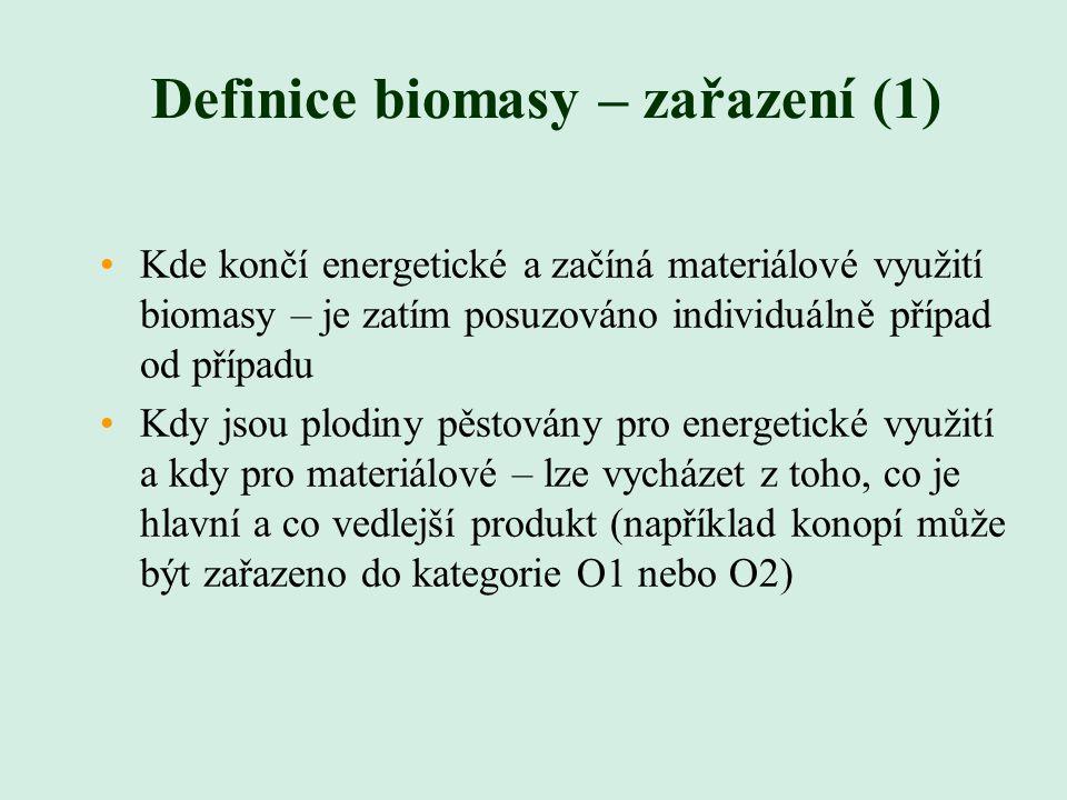 Definice biomasy – zařazení (1) Kde končí energetické a začíná materiálové využití biomasy – je zatím posuzováno individuálně případ od případu Kdy jsou plodiny pěstovány pro energetické využití a kdy pro materiálové – lze vycházet z toho, co je hlavní a co vedlejší produkt (například konopí může být zařazeno do kategorie O1 nebo O2)