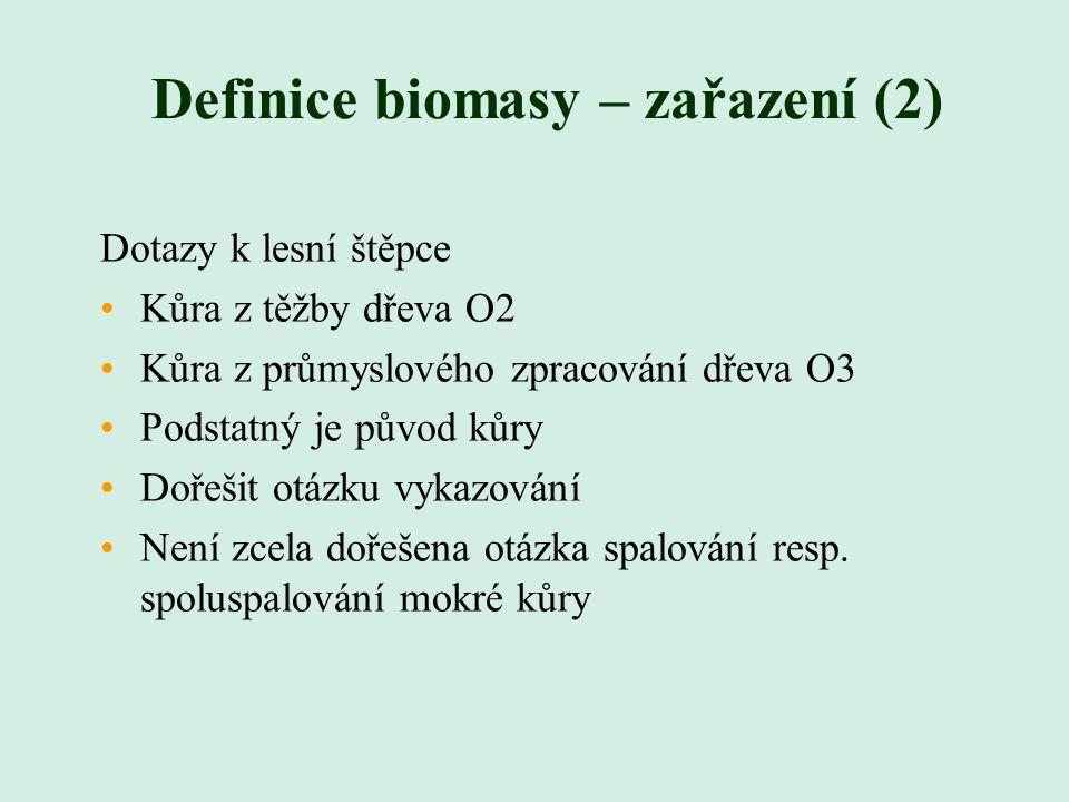 Ceny biomasy Ceny - (aritmetický průměr)Ceny Kč/tKč/GJ Kč/t min.