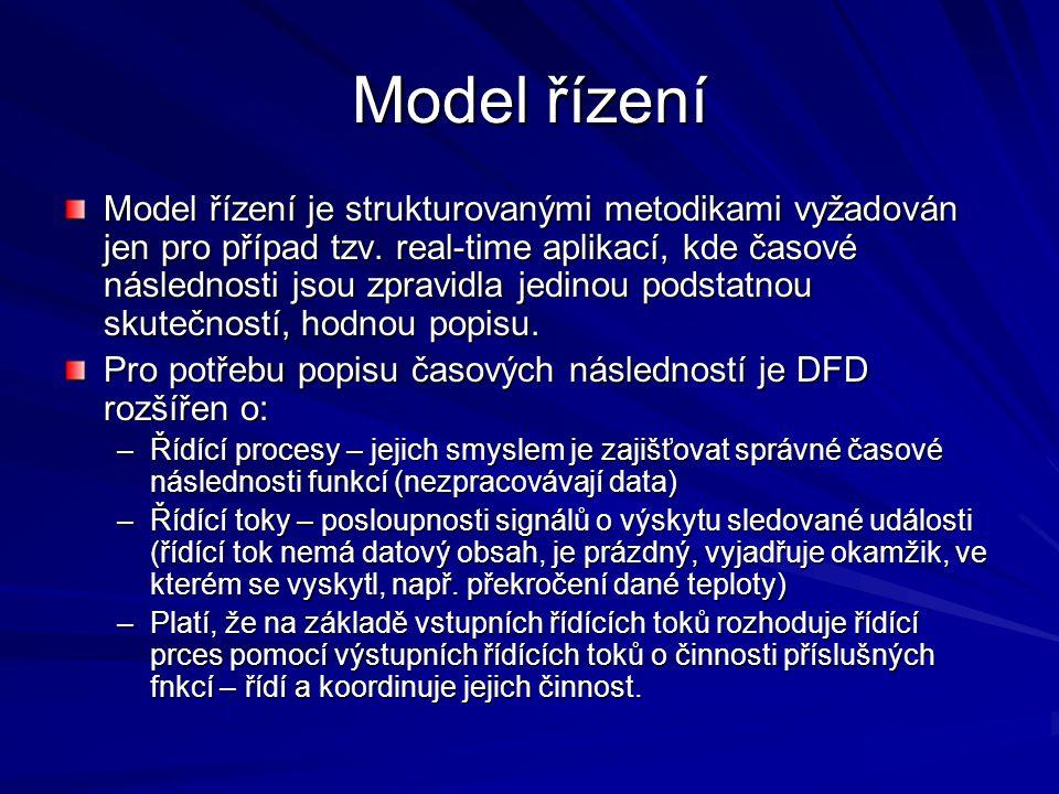 Model řízení Model řízení je strukturovanými metodikami vyžadován jen pro případ tzv.