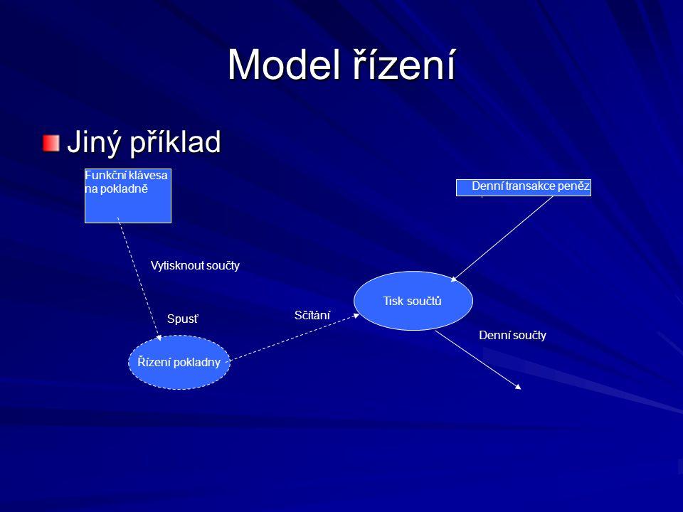STD Nástrojem popisu struktury řídícího procesu je STD (diagram stavů a přechodů).