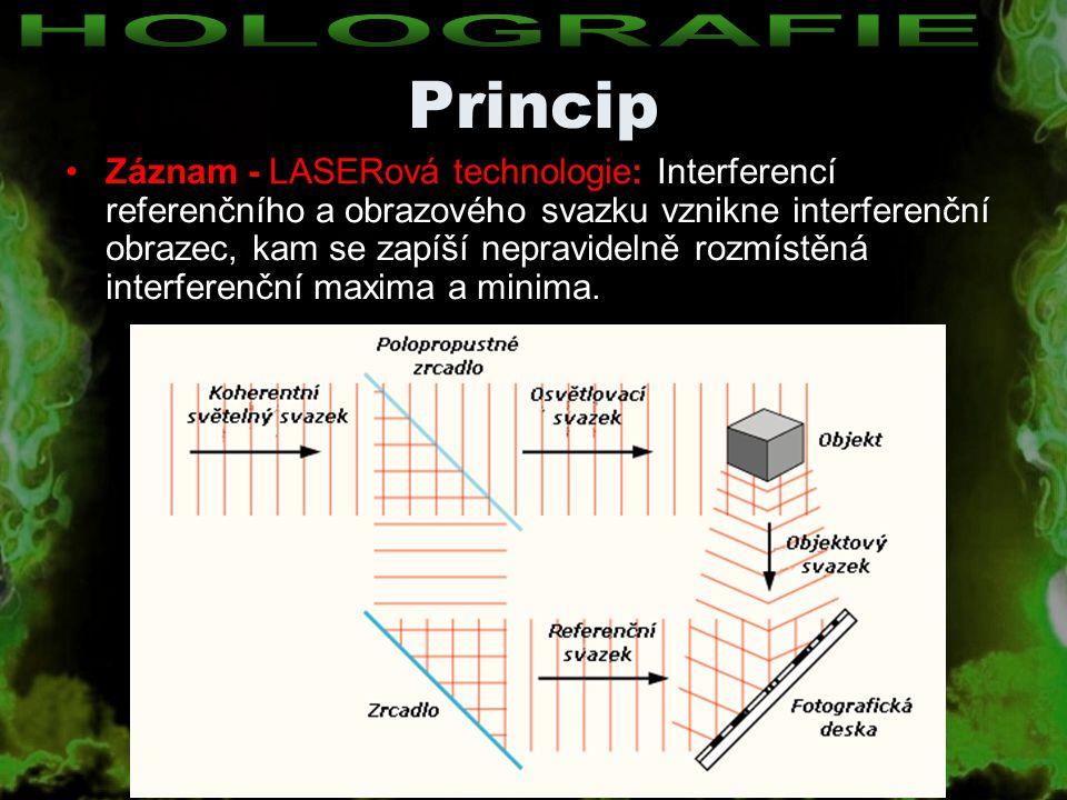 Záznam - LASERová technologie: Interferencí referenčního a obrazového svazku vznikne interferenční obrazec, kam se zapíší nepravidelně rozmístěná inte