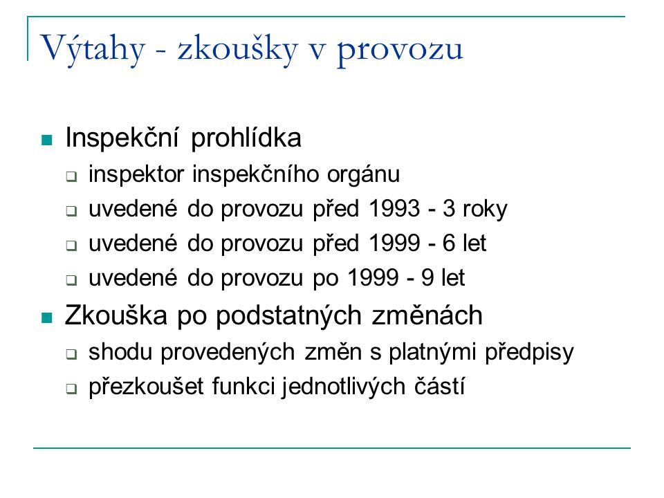 Výtahy - zkoušky v provozu Inspekční prohlídka  inspektor inspekčního orgánu  uvedené do provozu před 1993 - 3 roky  uvedené do provozu před 1999 -