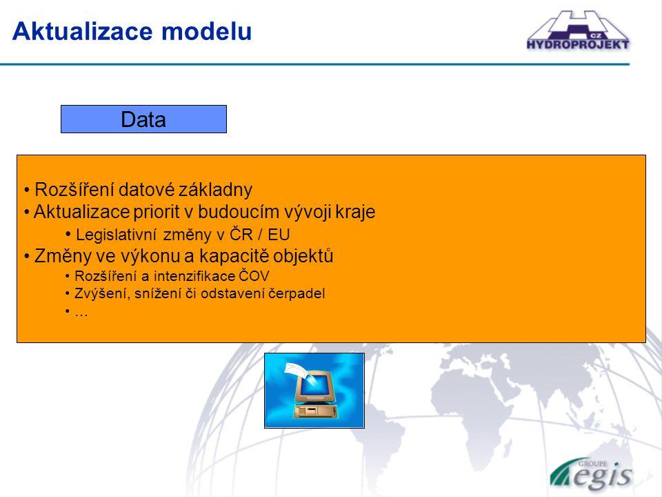 Aktualizace modelu Data Rozšíření datové základny Aktualizace priorit v budoucím vývoji kraje Legislativní změny v ČR / EU Změny ve výkonu a kapacitě objektů Rozšíření a intenzifikace ČOV Zvýšení, snížení či odstavení čerpadel …