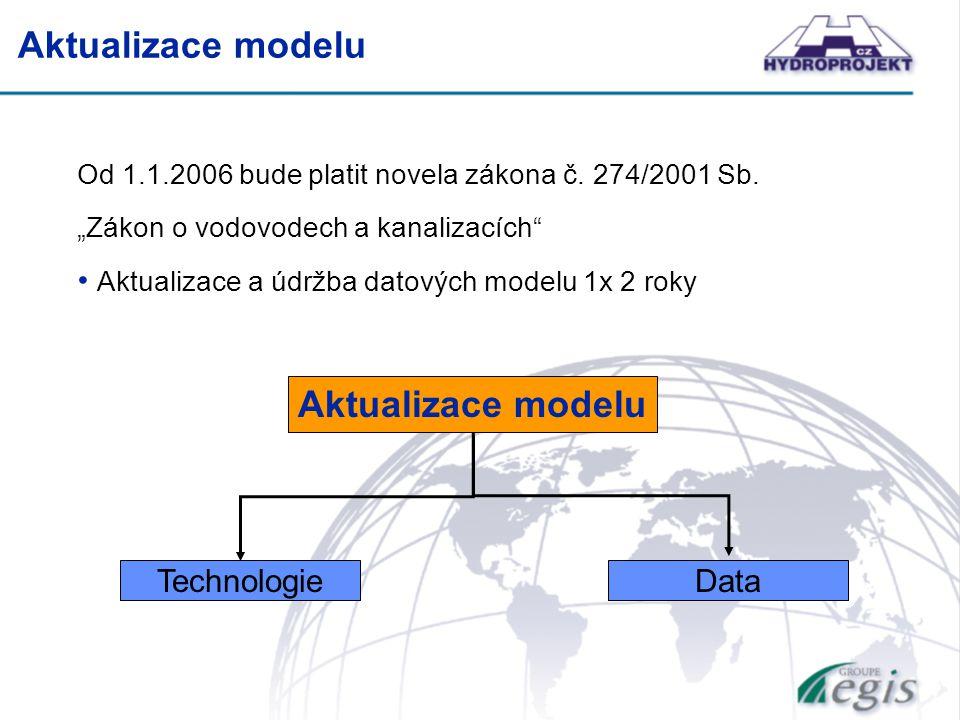 Aktualizace modelu Od 1.1.2006 bude platit novela zákona č.