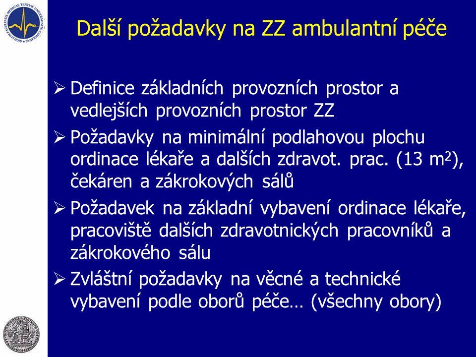 Další požadavky na ZZ ambulantní péče  Definice základních provozních prostor a vedlejších provozních prostor ZZ  Požadavky na minimální podlahovou