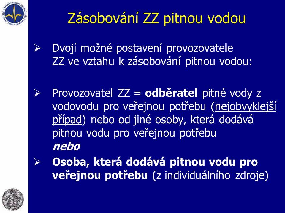 Zásobování ZZ pitnou vodou  Dvojí možné postavení provozovatele ZZ ve vztahu k zásobování pitnou vodou:  Provozovatel ZZ = odběratel pitné vody z vo