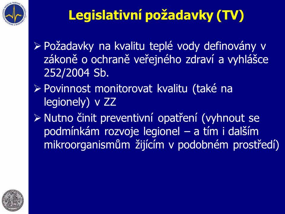 Legislativní požadavky (TV)  Požadavky na kvalitu teplé vody definovány v zákoně o ochraně veřejného zdraví a vyhlášce 252/2004 Sb.  Povinnost monit
