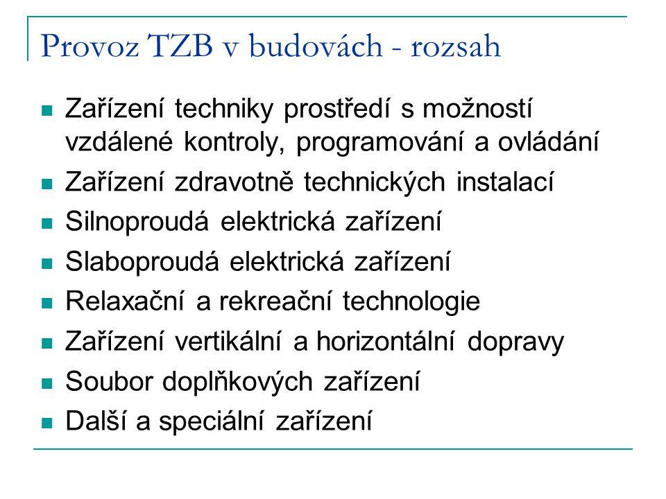 Provoz TZB v budovách - rozsah Zařízení techniky prostředí s možností vzdálené kontroly, programování a ovládání Zařízení zdravotně technických instal
