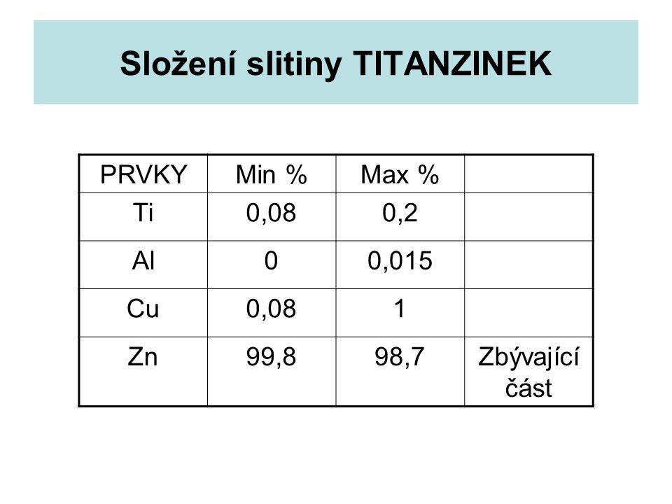 Složení slitiny TITANZINEK PRVKYMin %Max % Ti0,080,2 Al00,015 Cu0,081 Zn99,898,7Zbývající část