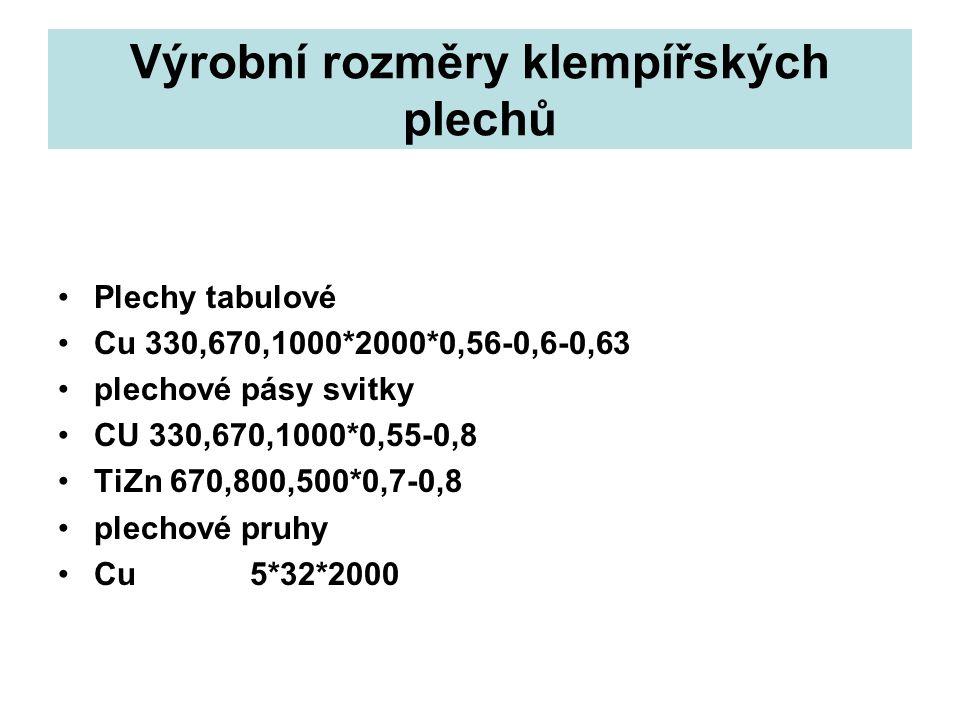 Výrobní rozměry klempířských plechů Plechy tabulové Cu 330,670,1000*2000*0,56-0,6-0,63 plechové pásy svitky CU 330,670,1000*0,55-0,8 TiZn 670,800,500*0,7-0,8 plechové pruhy Cu 5*32*2000