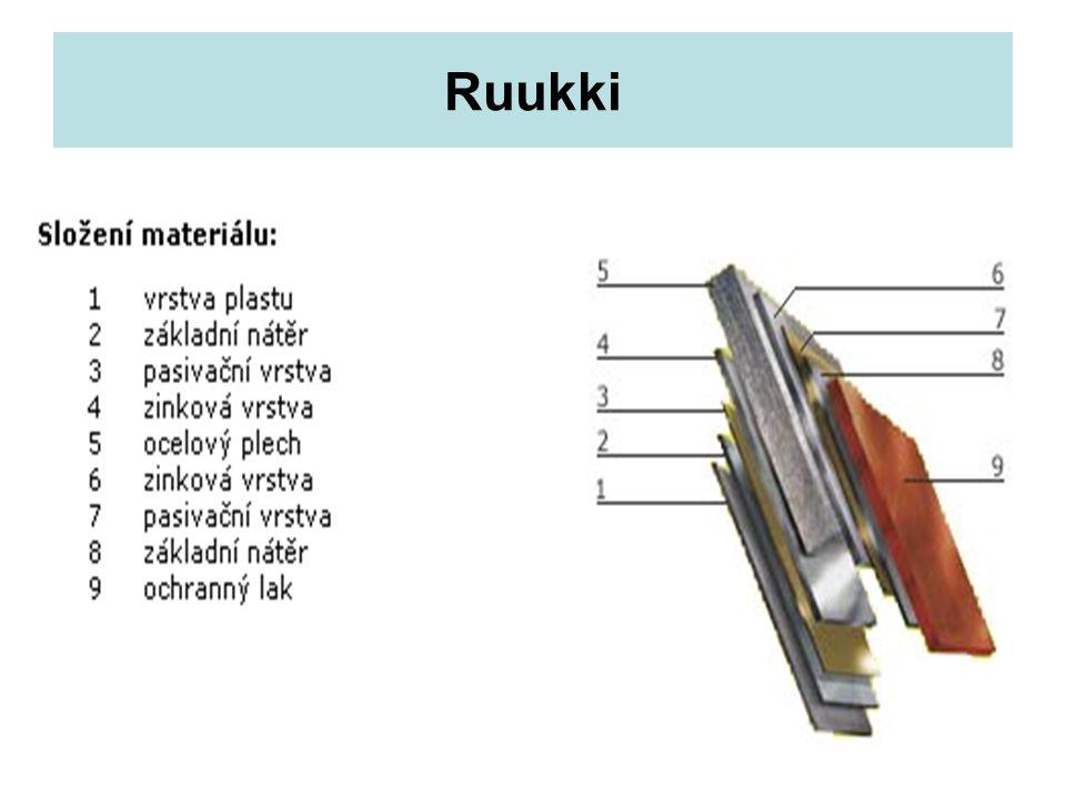 Ruukki