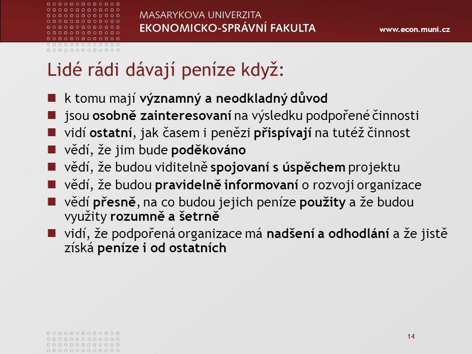 www.econ.muni.cz 14 Lidé rádi dávají peníze když: k tomu mají významný a neodkladný důvod jsou osobně zainteresovaní na výsledku podpořené činnosti vidí ostatní, jak časem i penězi přispívají na tutéž činnost vědí, že jim bude poděkováno vědí, že budou viditelně spojovaní s úspěchem projektu vědí, že budou pravidelně informovaní o rozvoji organizace vědí přesně, na co budou jejich peníze použity a že budou využity rozumně a šetrně vidí, že podpořená organizace má nadšení a odhodlání a že jistě získá peníze i od ostatních