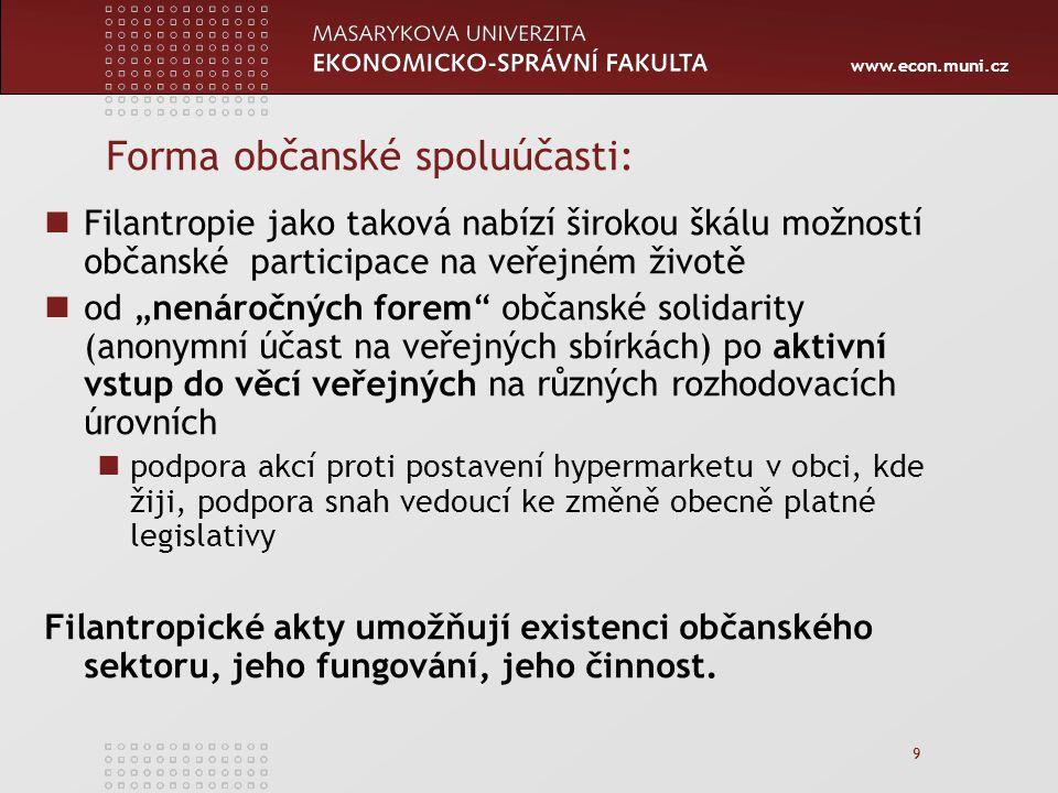 www.econ.muni.cz 10 Dělení filantropie Individuální: jedinec, rodina, Historicky nejstarší formou poskytování almužen Institucionalizovaná: firemní, nadační Církevní společenství (již od 12.