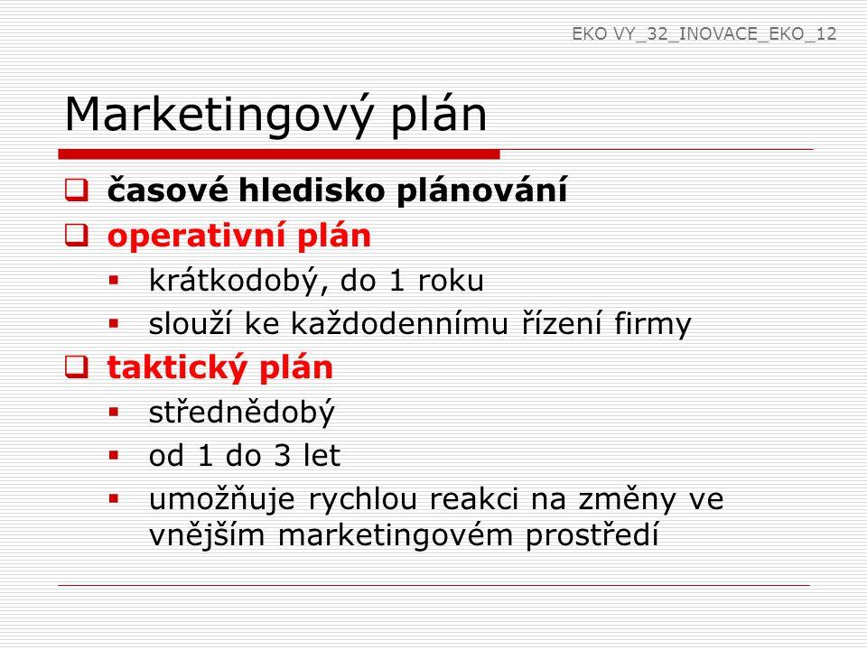 Marketingový plán  časové hledisko plánování  operativní plán  krátkodobý, do 1 roku  slouží ke každodennímu řízení firmy  taktický plán  střednědobý  od 1 do 3 let  umožňuje rychlou reakci na změny ve vnějším marketingovém prostředí EKO VY_32_INOVACE_EKO_12