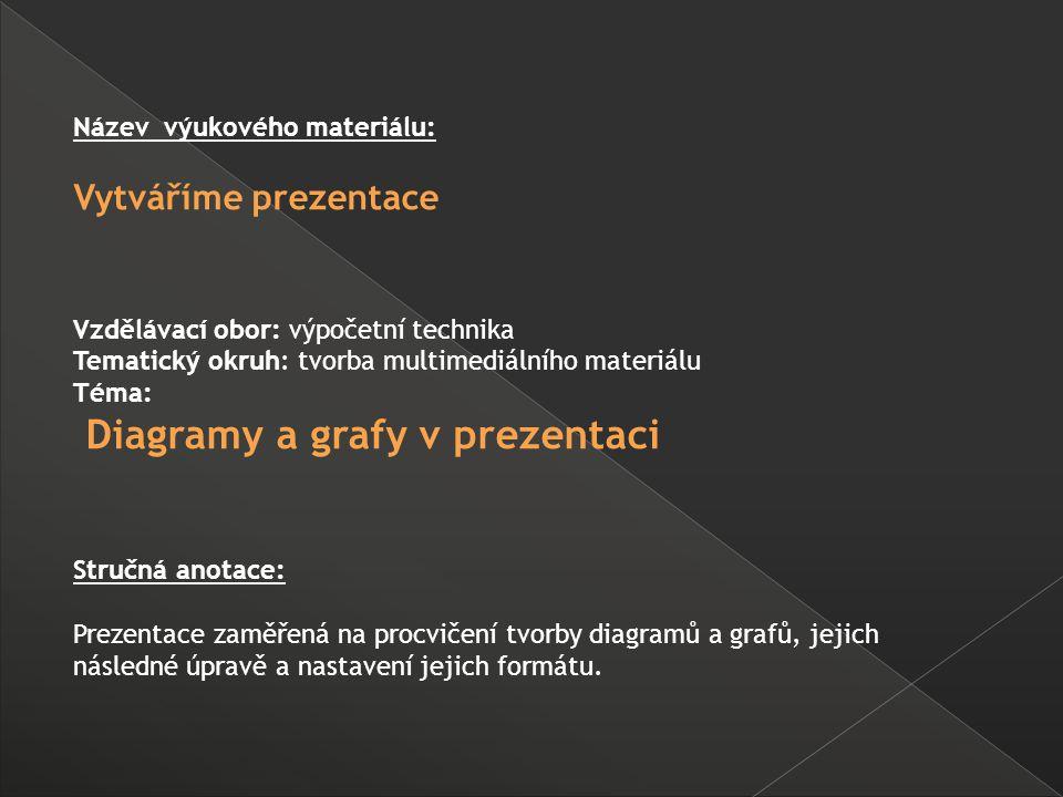 Název výukového materiálu: Vytváříme prezentace Vzdělávací obor: výpočetní technika Tematický okruh: tvorba multimediálního materiálu Téma: Diagramy a grafy v prezentaci Stručná anotace: Prezentace zaměřená na procvičení tvorby diagramů a grafů, jejich následné úpravě a nastavení jejich formátu.