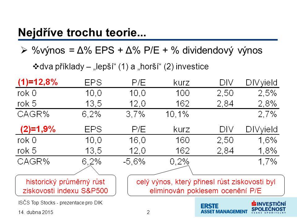 2 ISČS Top Stocks - prezentace pro DIK 14. dubna 2015 Nejdříve trochu teorie...