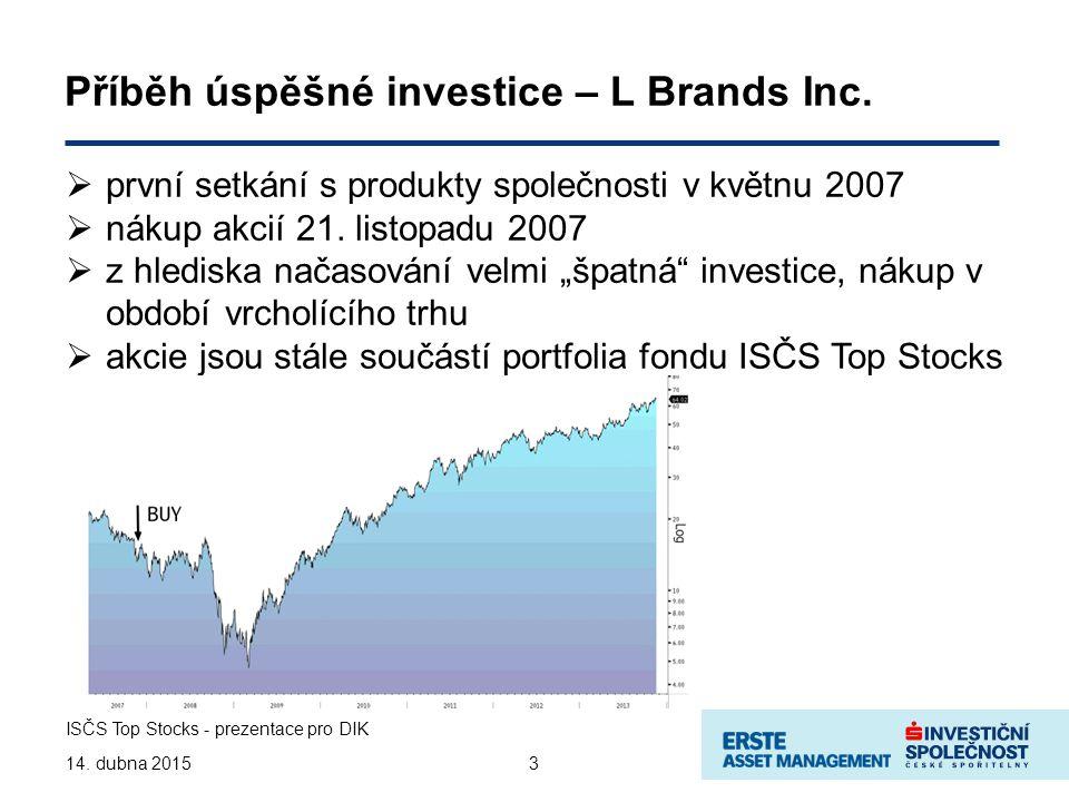 Příběh úspěšné investice – L Brands Inc.