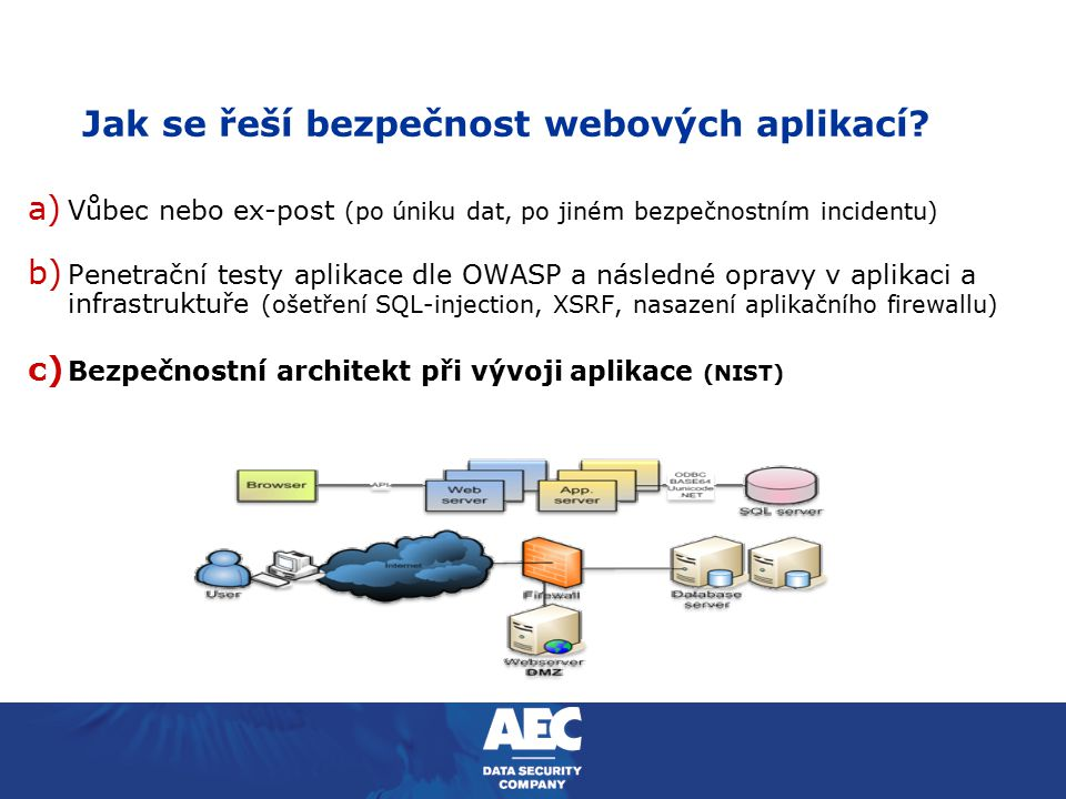 Jak se řeší bezpečnost webových aplikací? a) Vůbec nebo ex-post (po úniku dat, po jiném bezpečnostním incidentu) b) Penetrační testy aplikace dle OWAS