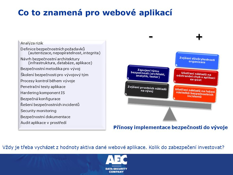Děkuji za pozornost Tomáš Strýček Chief of Security Division tomas.strycek@aec.cz tomas.strycek@aec.cz www.aec.cz