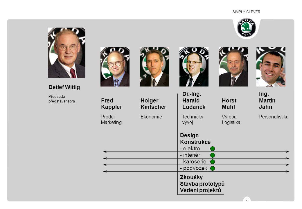 SIMPLY CLEVER 2 Detlef Wittig Předseda představenstva Fred Kappler Prodej Marketing Holger Kintscher Ekonomie Dr.-Ing.