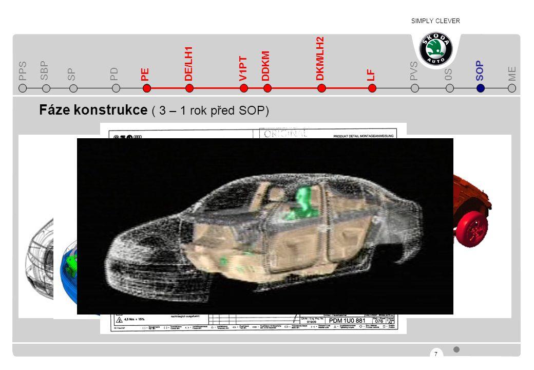 SIMPLY CLEVER 7 Rozhodnutí o projektu Příprava a snímání modelových dat designu pro exteriér/interiér Vytvoření vyhlazených CAD dat pro koncepční vůz Konstrukce a stavba koncepčního vozu Konstrukční FMEA Návrh matice agregátů pro jednotlivé trhy, vytvoření návrhů komplexity Založení technického kusovníku Vytvoření 1.