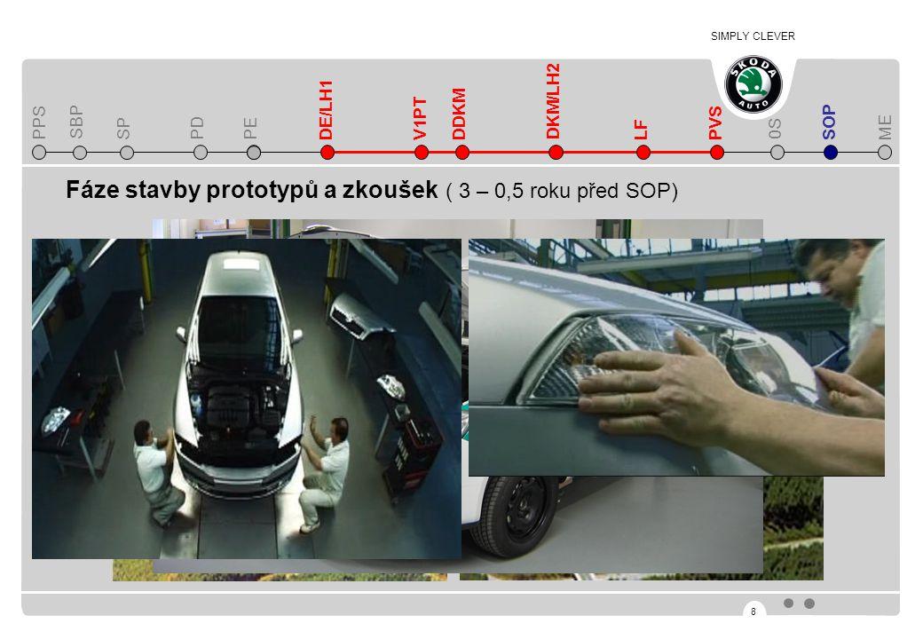 SIMPLY CLEVER 8 Provádění zkušebních jízd s koncepčním vozem Výroba prototypového nářadí pro stavební řady Montáž předních částí vozu (VoWa) s komponenty platformy Stavba prototypů 1.
