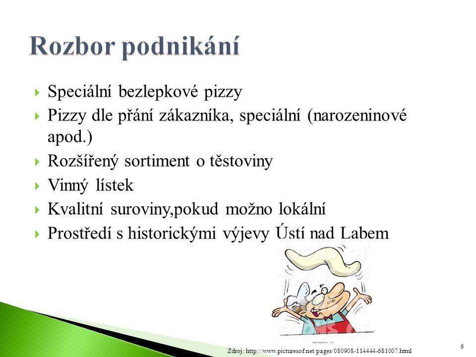  Členění: ◦ Typ fastfood  Pizza Kebab  Alanya kebab ◦ Dovážka  Tutti Pizza ◦ Restaurace  Michelangelo pizzerie  PamPam2  Pizza Replay  Pizza Pazza 7