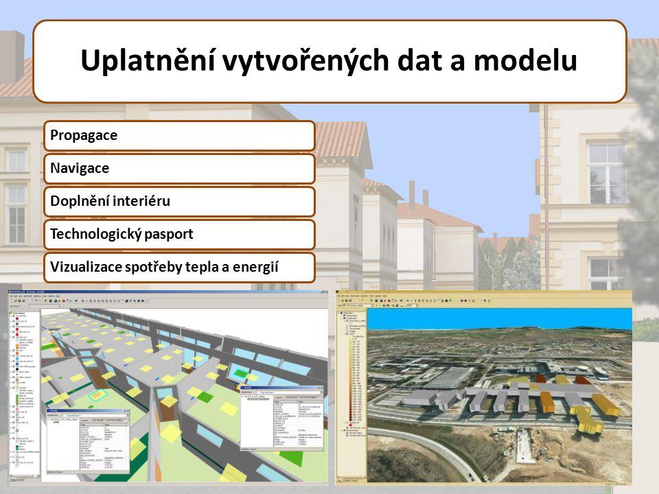 Uplatnění vytvořených dat a modelu PropagaceNavigaceDoplnění interiéruTechnologický pasportVizualizace spotřeby tepla a energií