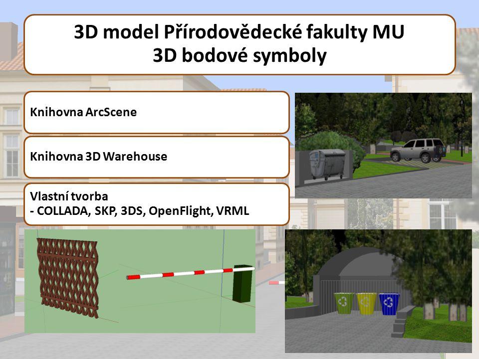 3D model Přírodovědecké fakulty MU 3D bodové symboly Knihovna ArcSceneKnihovna 3D Warehouse Vlastní tvorba - COLLADA, SKP, 3DS, OpenFlight, VRML