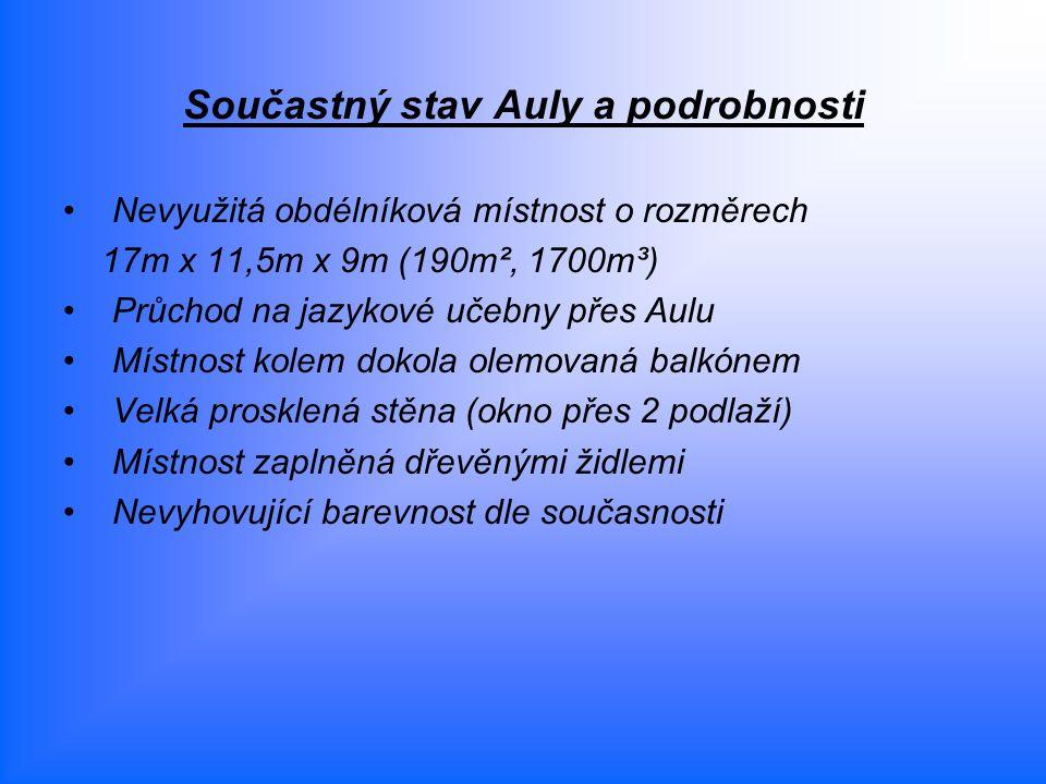 Součastný stav Auly a podrobnosti Nevyužitá obdélníková místnost o rozměrech 17m x 11,5m x 9m (190m², 1700m³) Průchod na jazykové učebny přes Aulu Mís
