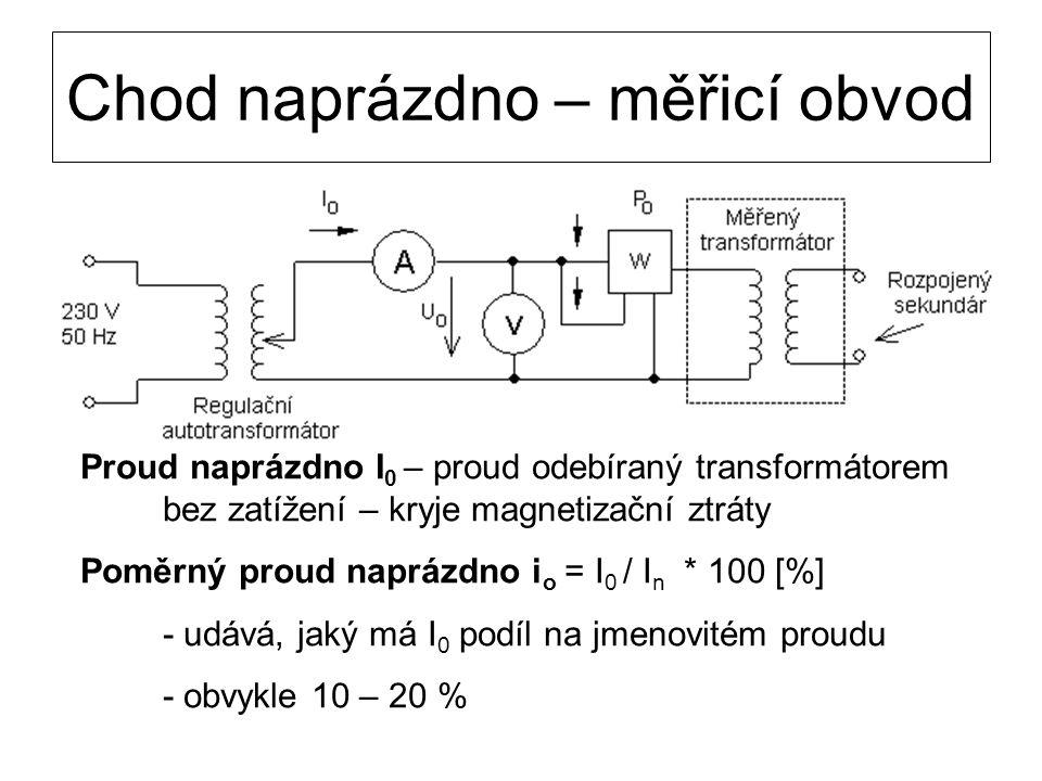 Chod naprázdno – měřicí obvod Proud naprázdno I 0 – proud odebíraný transformátorem bez zatížení – kryje magnetizační ztráty Poměrný proud naprázdno i