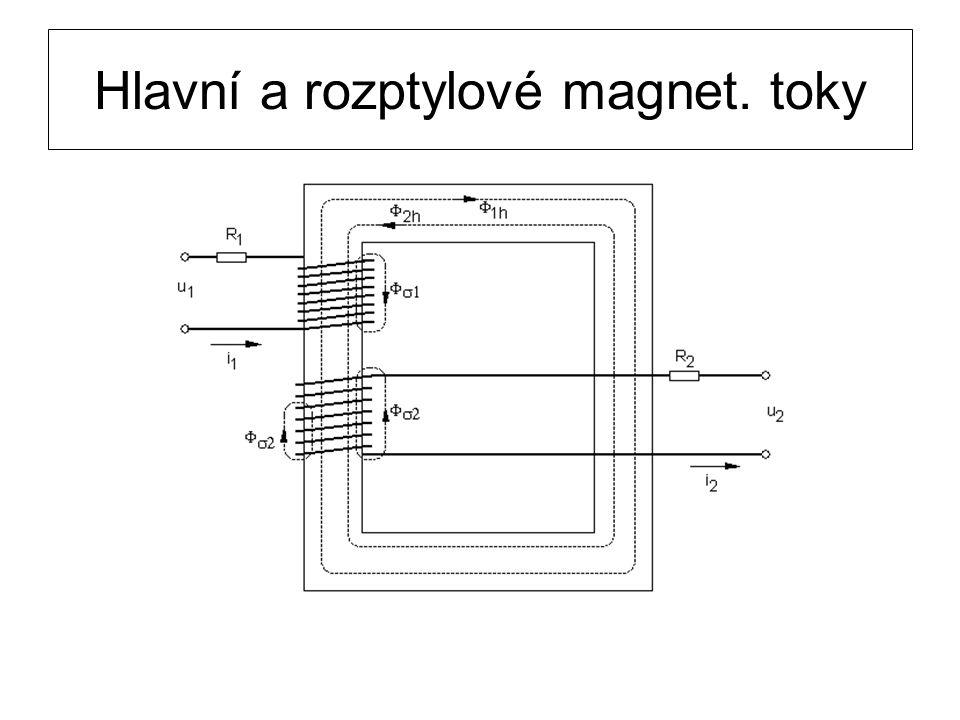 Hlavní a rozptylové magnet. toky