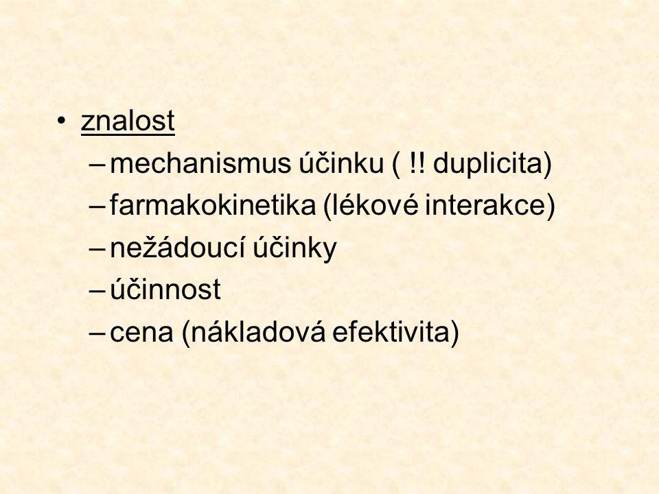 znalost –mechanismus účinku ( !.