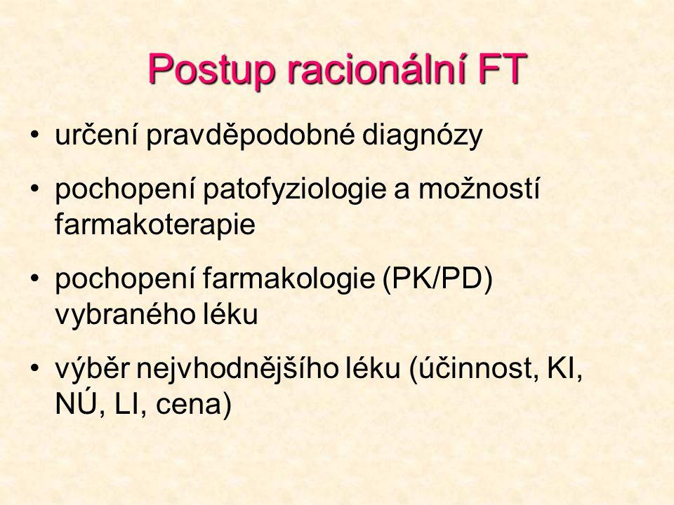 Postup racionální FT určení pravděpodobné diagnózy pochopení patofyziologie a možností farmakoterapie pochopení farmakologie (PK/PD) vybraného léku výběr nejvhodnějšího léku (účinnost, KI, NÚ, LI, cena)