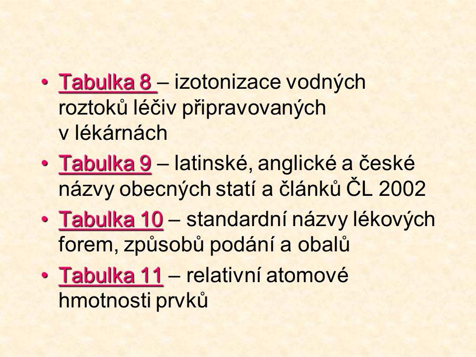 Tabulka 8Tabulka 8 – izotonizace vodných roztoků léčiv připravovaných v lékárnách Tabulka 9Tabulka 9 – latinské, anglické a české názvy obecných statí a článků ČL 2002 Tabulka 10Tabulka 10 – standardní názvy lékových forem, způsobů podání a obalů Tabulka 11Tabulka 11 – relativní atomové hmotnosti prvků