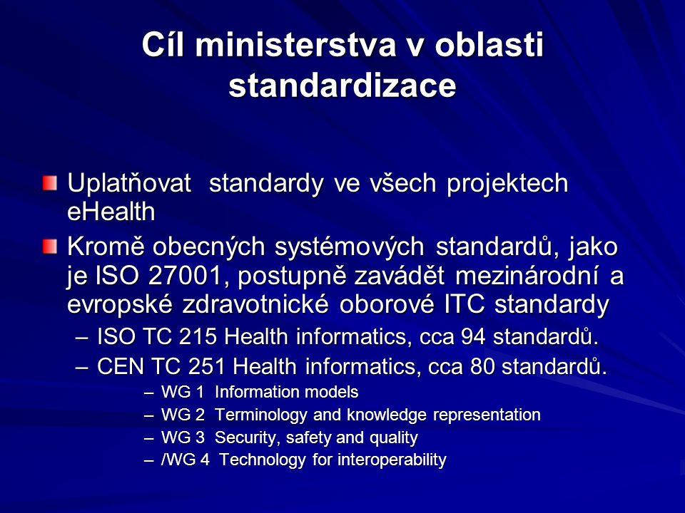 Cíl ministerstva v oblasti standardizace Uplatňovat standardy ve všech projektech eHealth Kromě obecných systémových standardů, jako je ISO 27001, postupně zavádět mezinárodní a evropské zdravotnické oborové ITC standardy –ISO TC 215 Health informatics, cca 94 standardů.