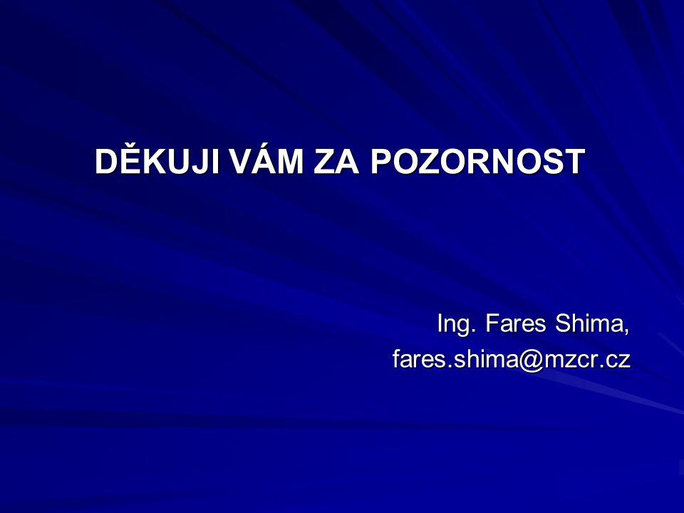 DĚKUJI VÁM ZA POZORNOST Ing. Fares Shima, fares.shima@mzcr.cz